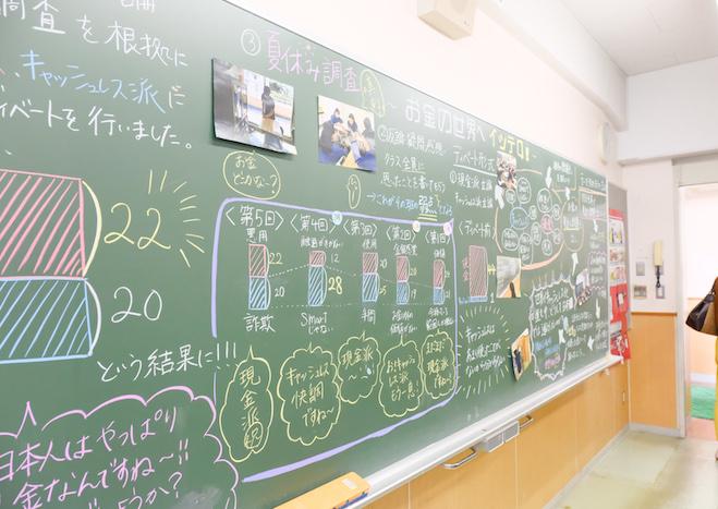 品川⼥⼦学院 オープンプレゼンテーション
